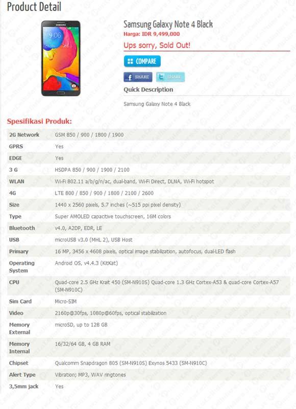 Galaxy Note 4 scheda tecnica